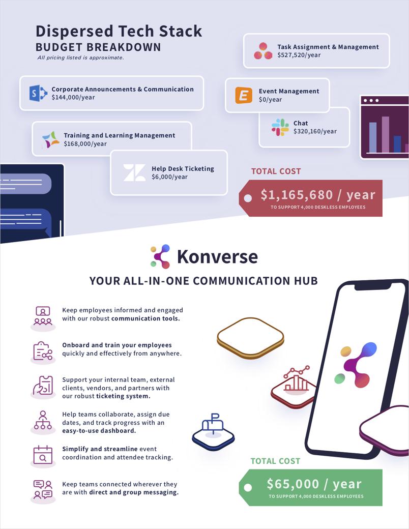 SaveMoney_infograph 1